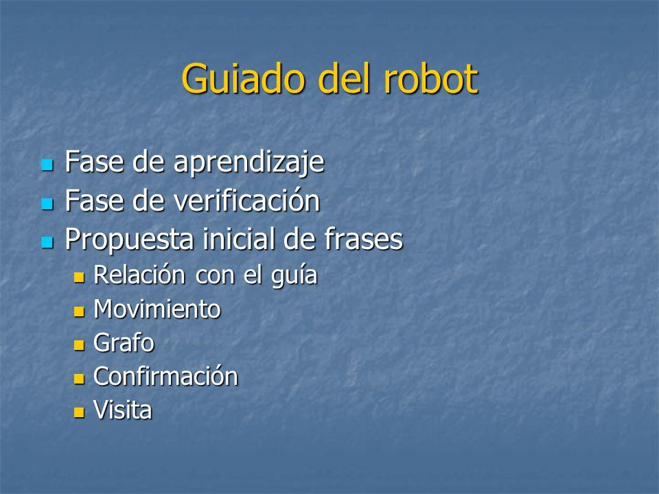 Guiado del robot Fase de aprendizaje Fase de verificación