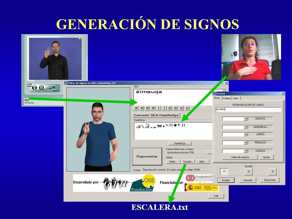 GENERACIÓN DE SIGNOS Introducción Tipos de Evaluación