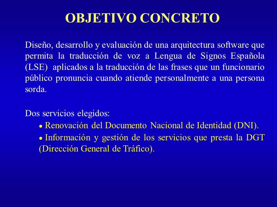 OBJETIVO CONCRETO Introducción Tipos de Evaluación Sistema de Diálogo