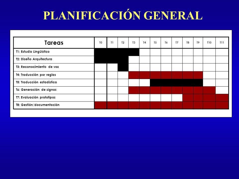 PLANIFICACIÓN GENERAL