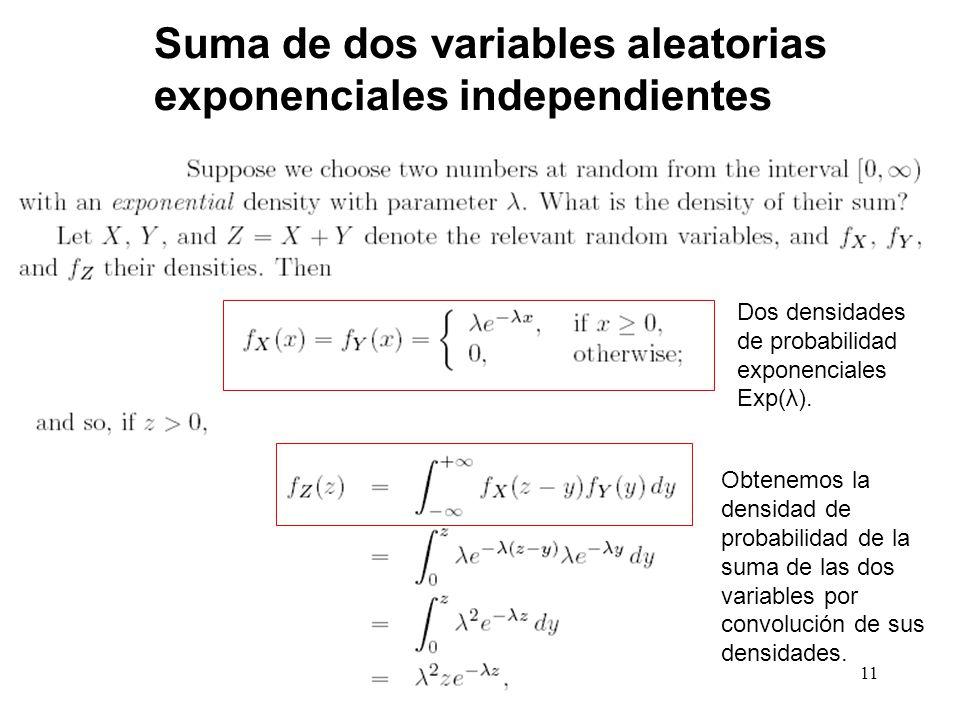 Suma de dos variables aleatorias exponenciales independientes