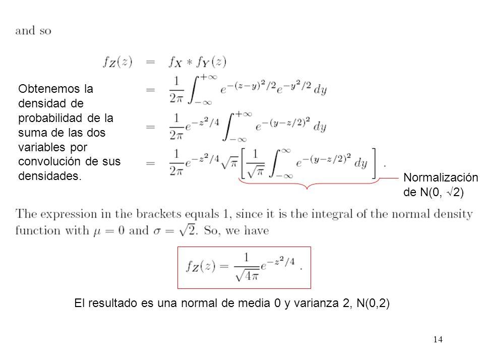 Obtenemos la densidad de. probabilidad de la. suma de las dos. variables por. convolución de sus.
