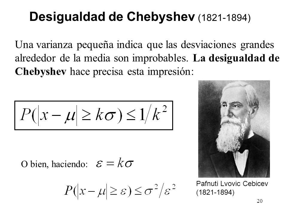 Desigualdad de Chebyshev (1821-1894)