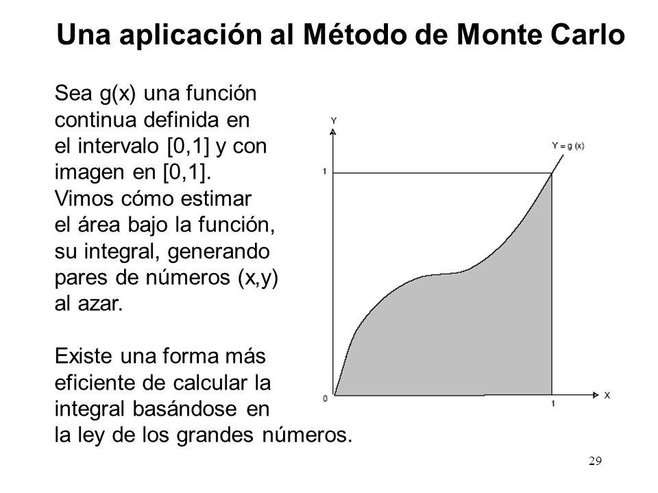 Una aplicación al Método de Monte Carlo
