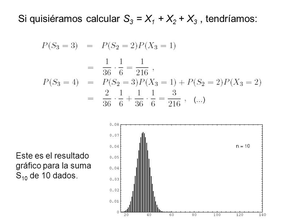 Si quisiéramos calcular S3 = X1 + X2 + X3 , tendríamos: