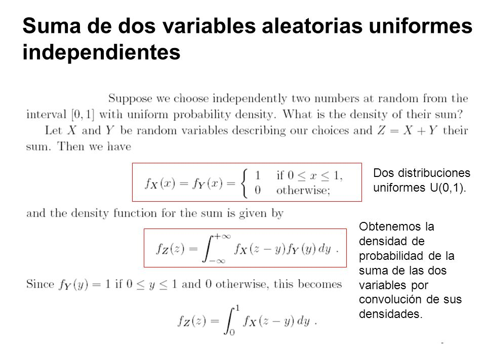 Suma de dos variables aleatorias uniformes independientes