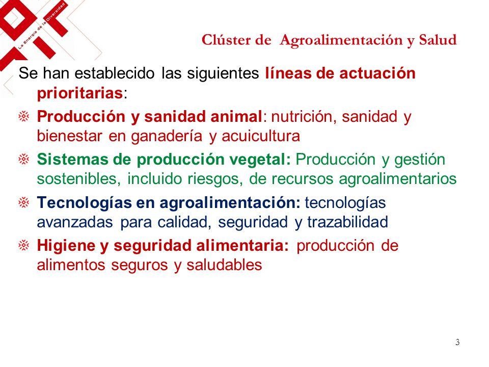 Clúster de Agroalimentación y Salud