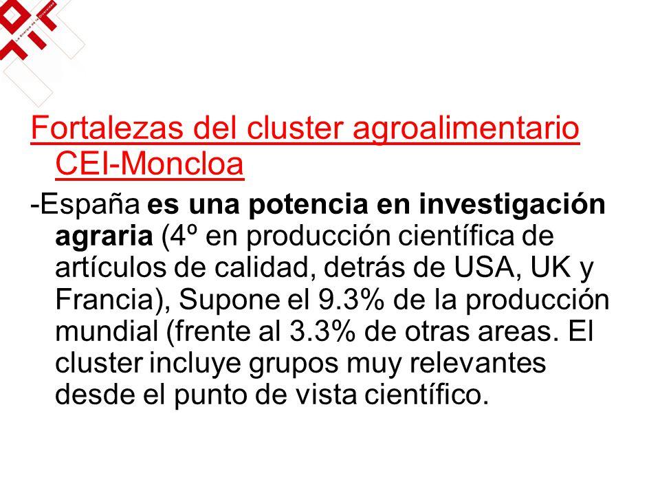 Fortalezas del cluster agroalimentario CEI-Moncloa