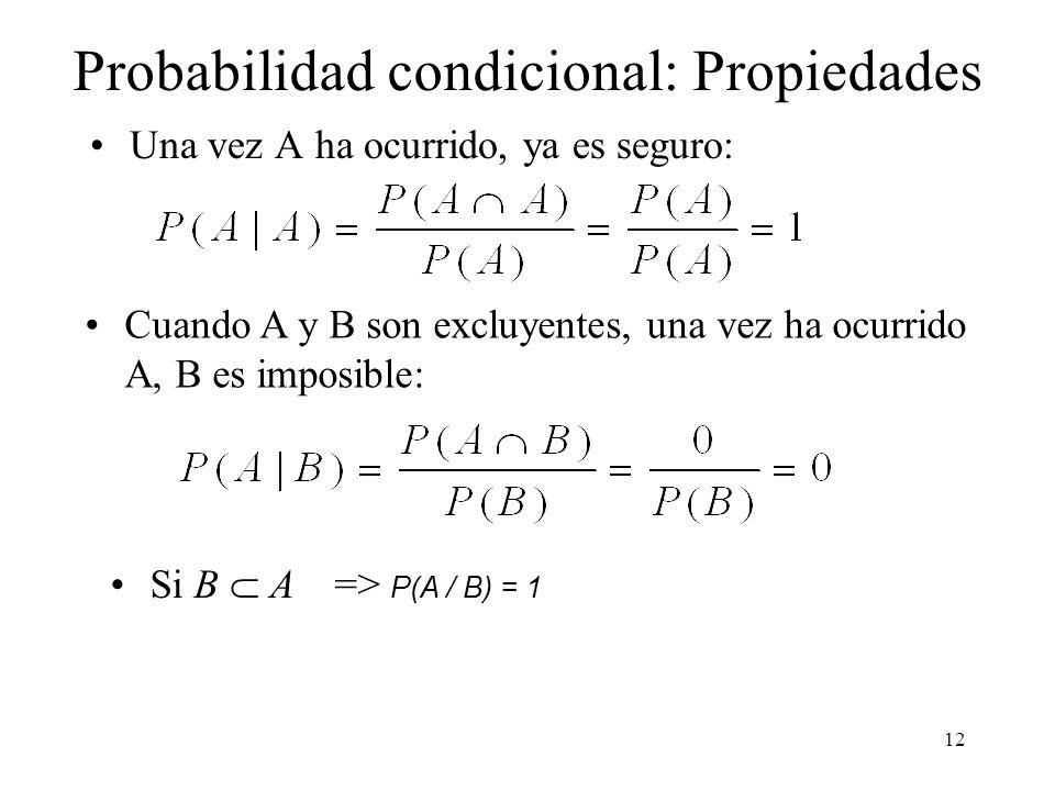 Probabilidad condicional: Propiedades
