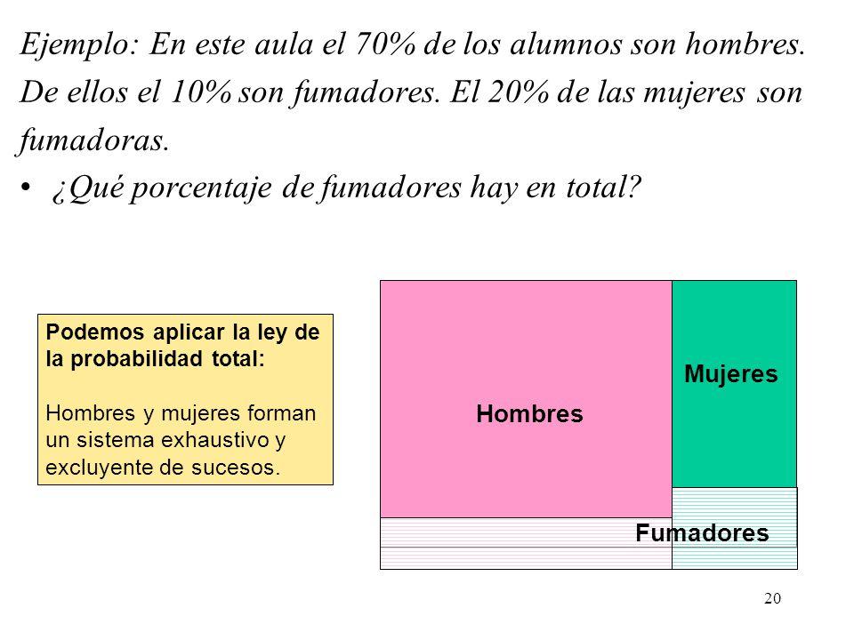 Ejemplo: En este aula el 70% de los alumnos son hombres.