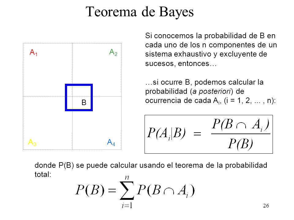 Teorema de Bayes Si conocemos la probabilidad de B en cada uno de los n componentes de un sistema exhaustivo y excluyente de sucesos, entonces…