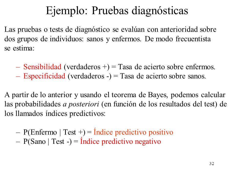 Ejemplo: Pruebas diagnósticas