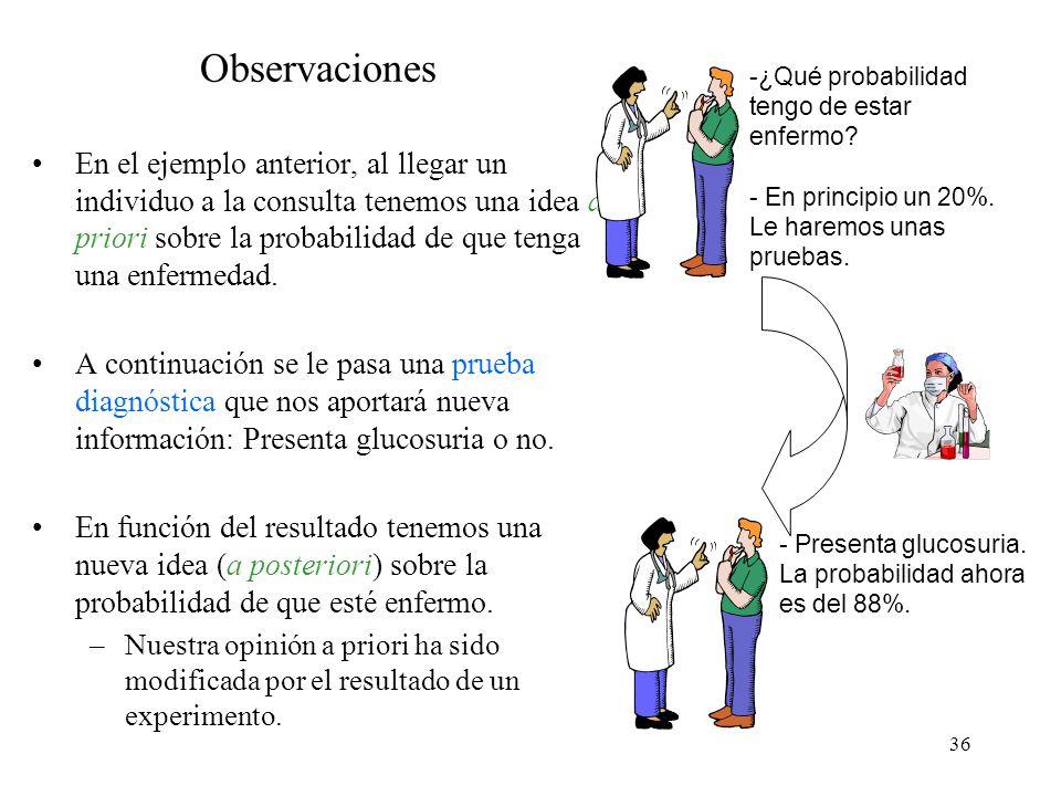 Observaciones -¿Qué probabilidad tengo de estar enfermo - En principio un 20%. Le haremos unas pruebas.