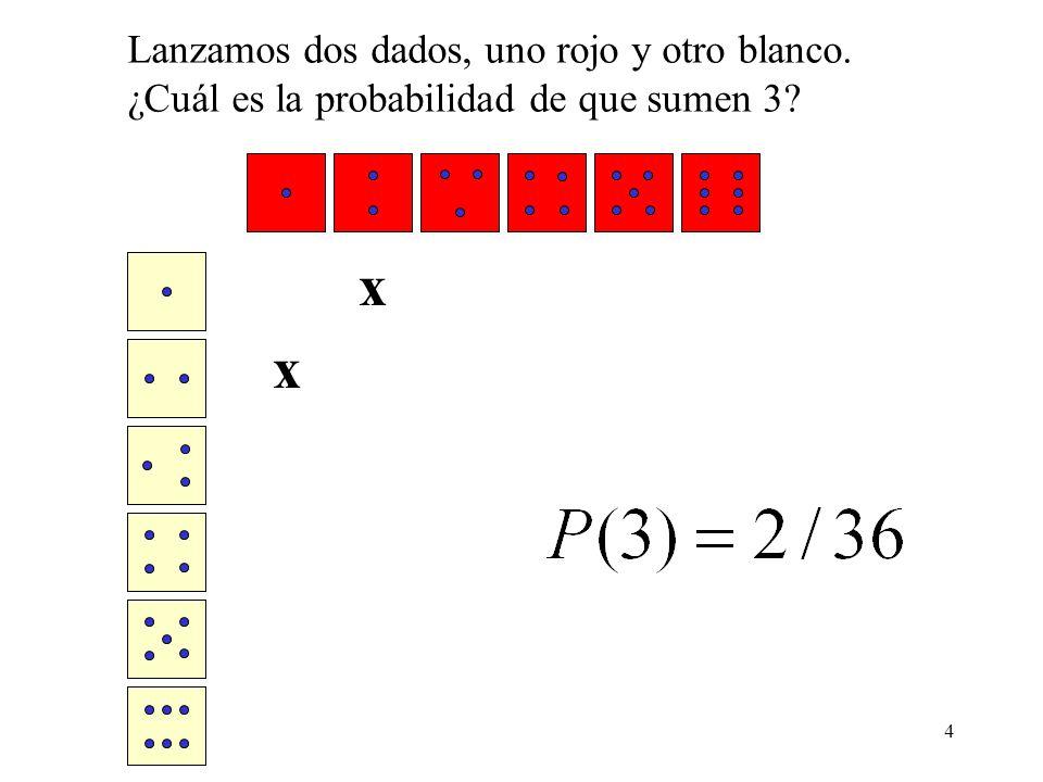 x x Lanzamos dos dados, uno rojo y otro blanco.