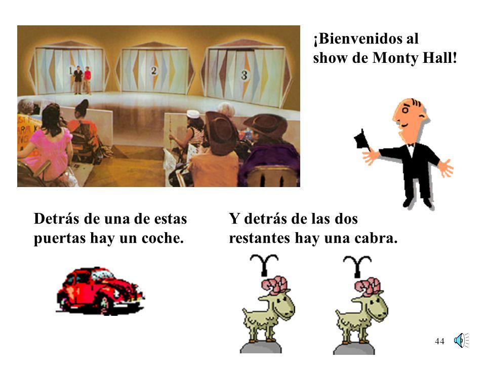 ¡Bienvenidos al show de Monty Hall! Detrás de una de estas. puertas hay un coche. Y detrás de las dos.