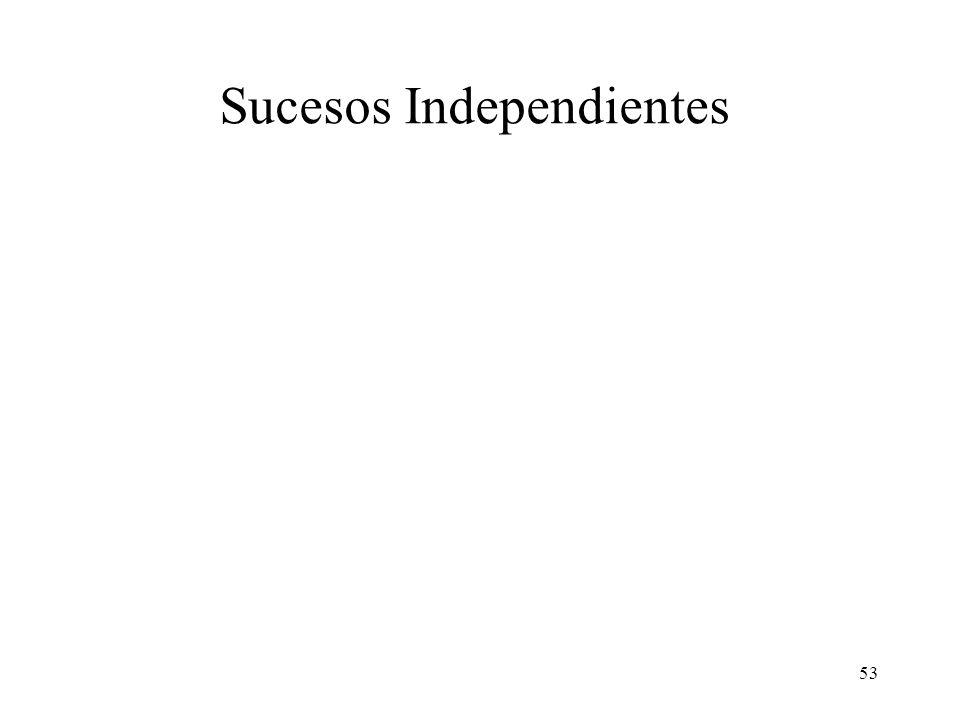 Sucesos Independientes