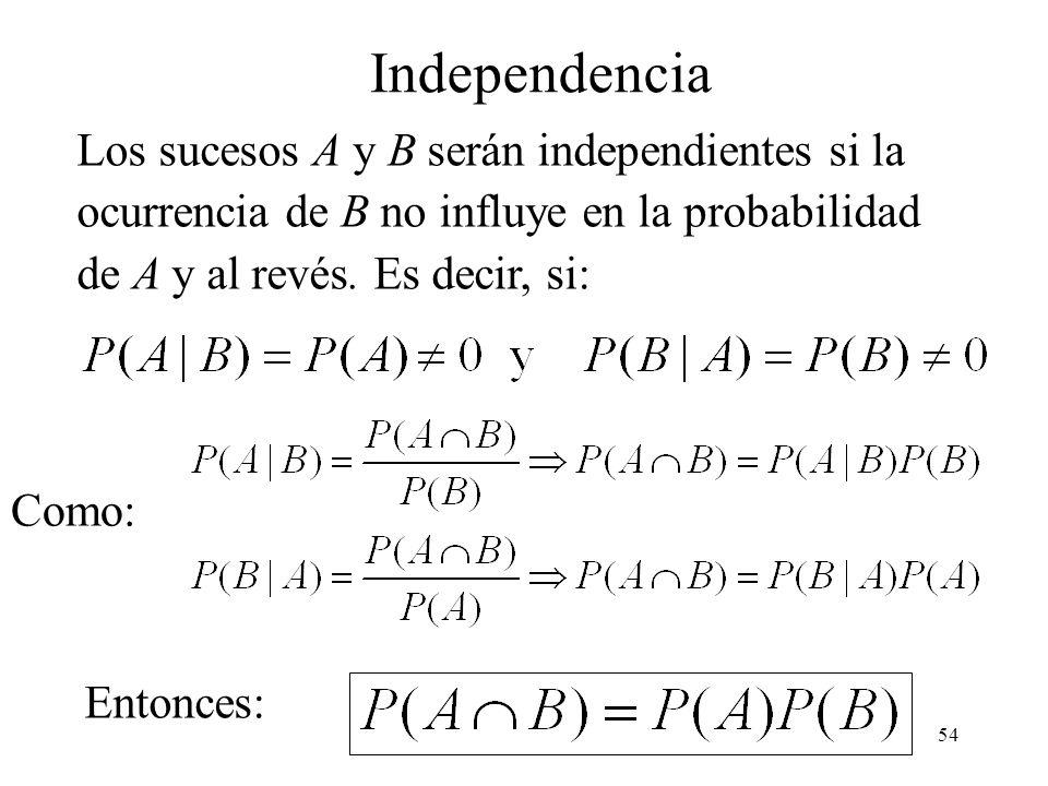 Independencia Los sucesos A y B serán independientes si la