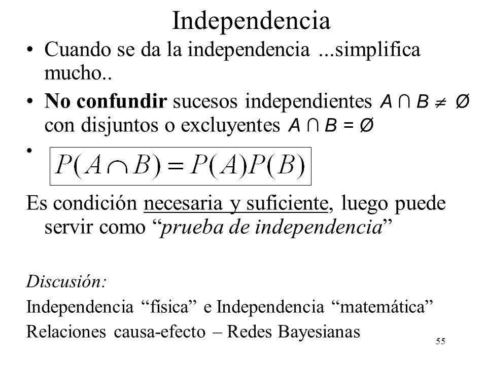 Independencia Cuando se da la independencia ...simplifica mucho..