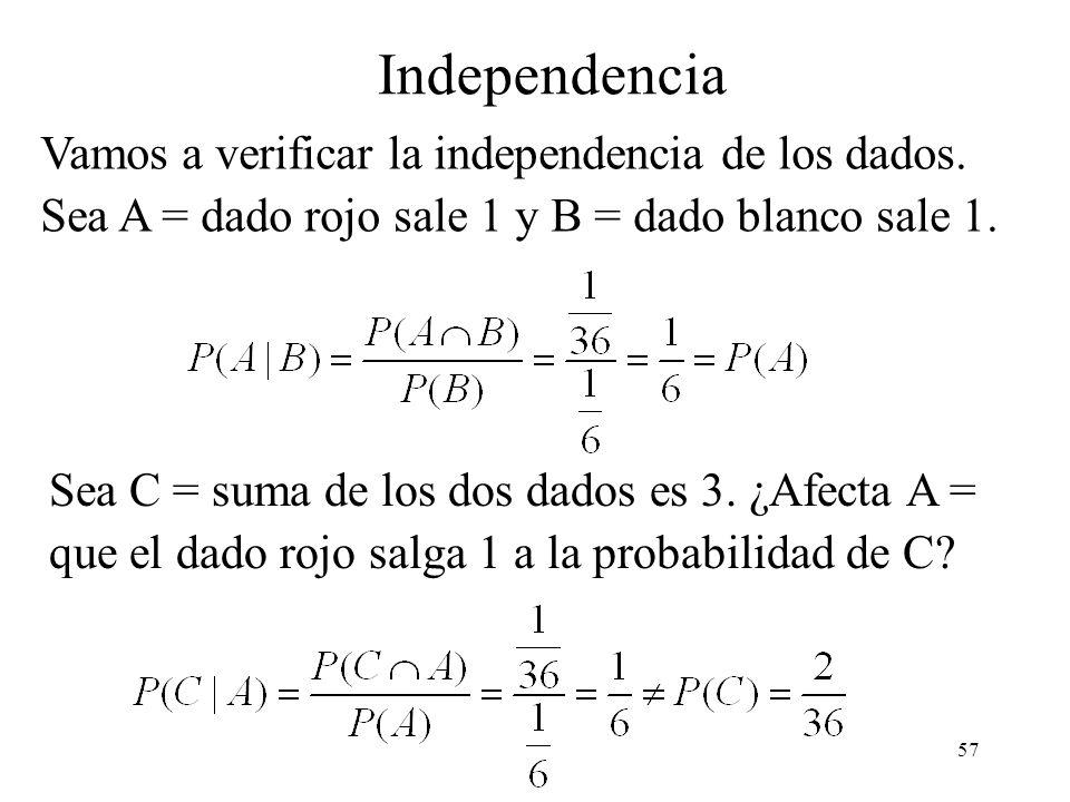 Independencia Vamos a verificar la independencia de los dados.