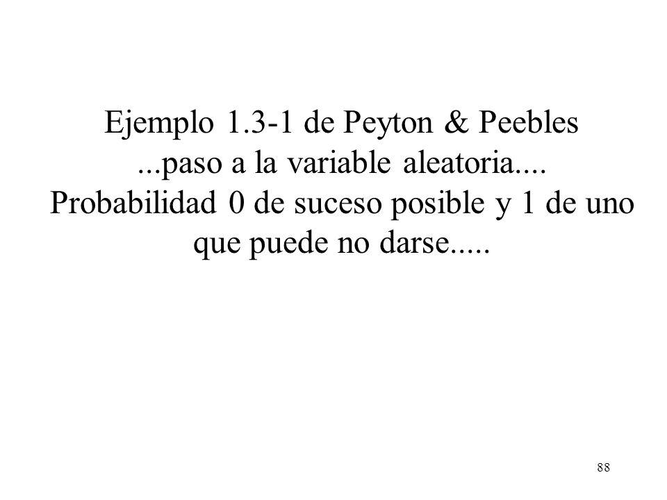 Ejemplo 1. 3-1 de Peyton & Peebles. paso a la variable aleatoria