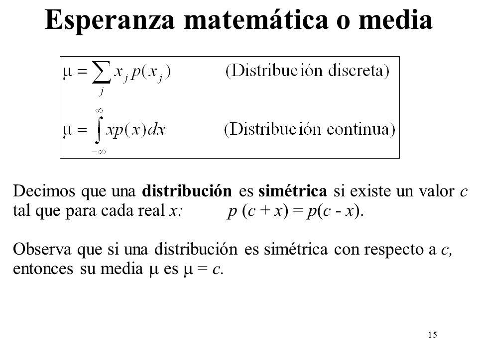 Esperanza matemática o media