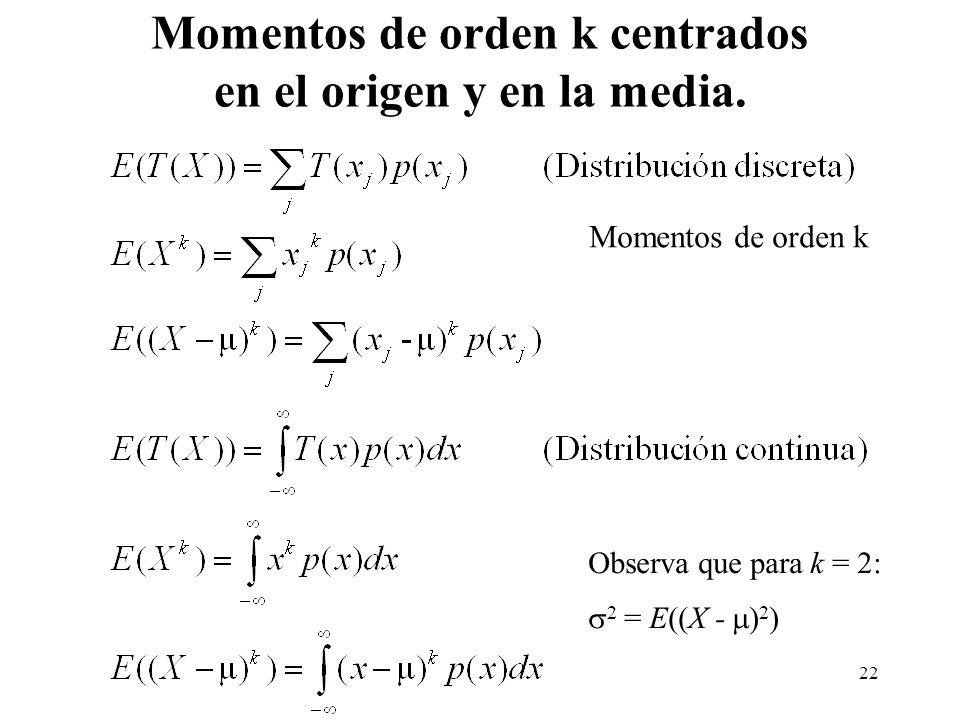 Momentos de orden k centrados en el origen y en la media.