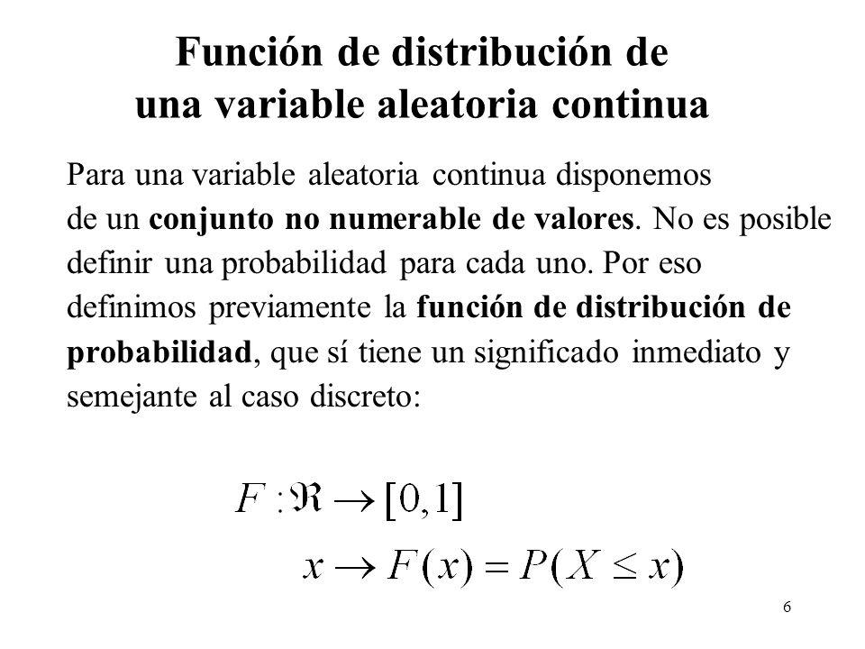 Función de distribución de una variable aleatoria continua