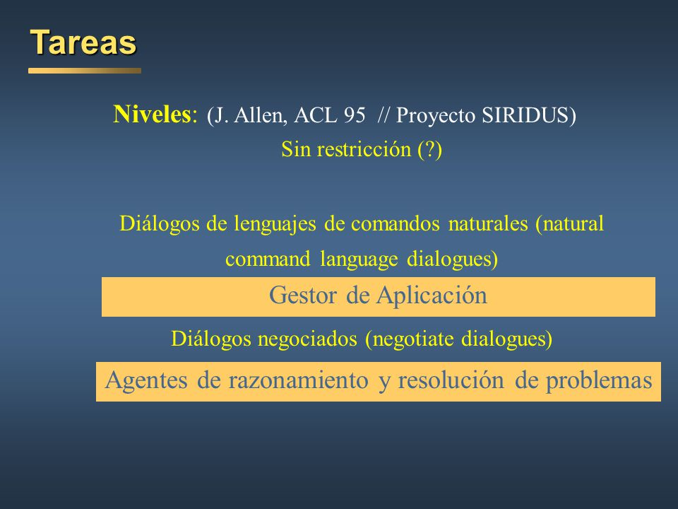 Tareas Niveles: (J. Allen, ACL 95 // Proyecto SIRIDUS)