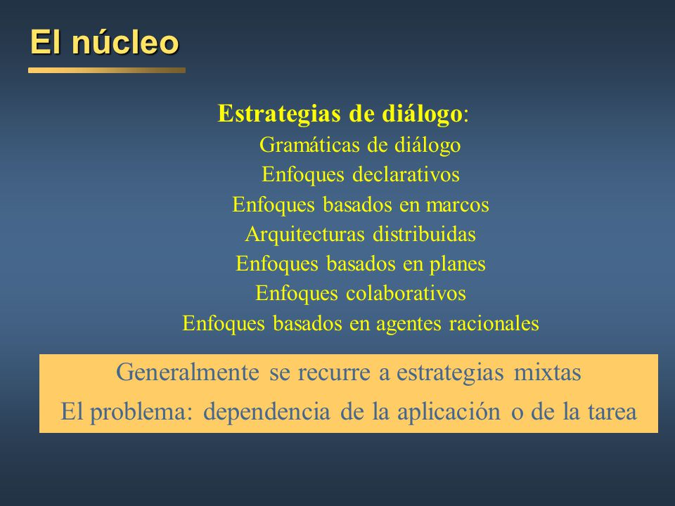 El núcleo Estrategias de diálogo: