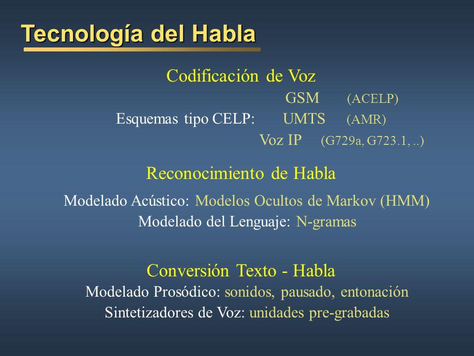 Tecnología del Habla Codificación de Voz Reconocimiento de Habla