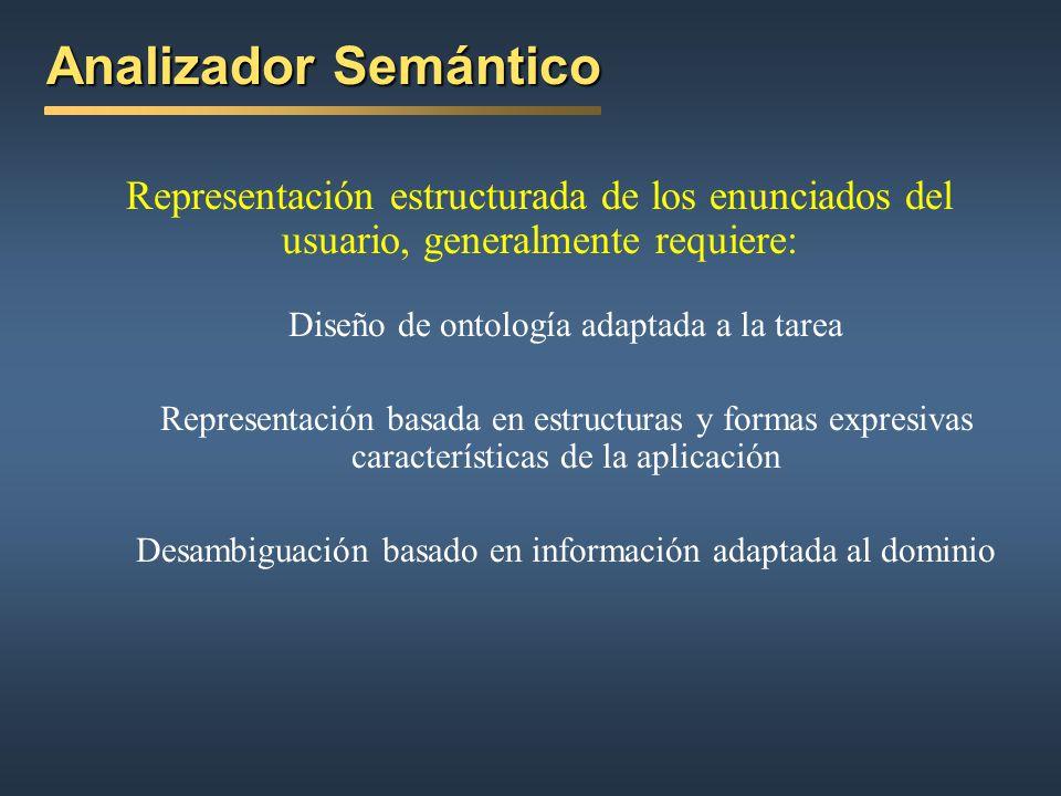 Analizador Semántico Representación estructurada de los enunciados del usuario, generalmente requiere: