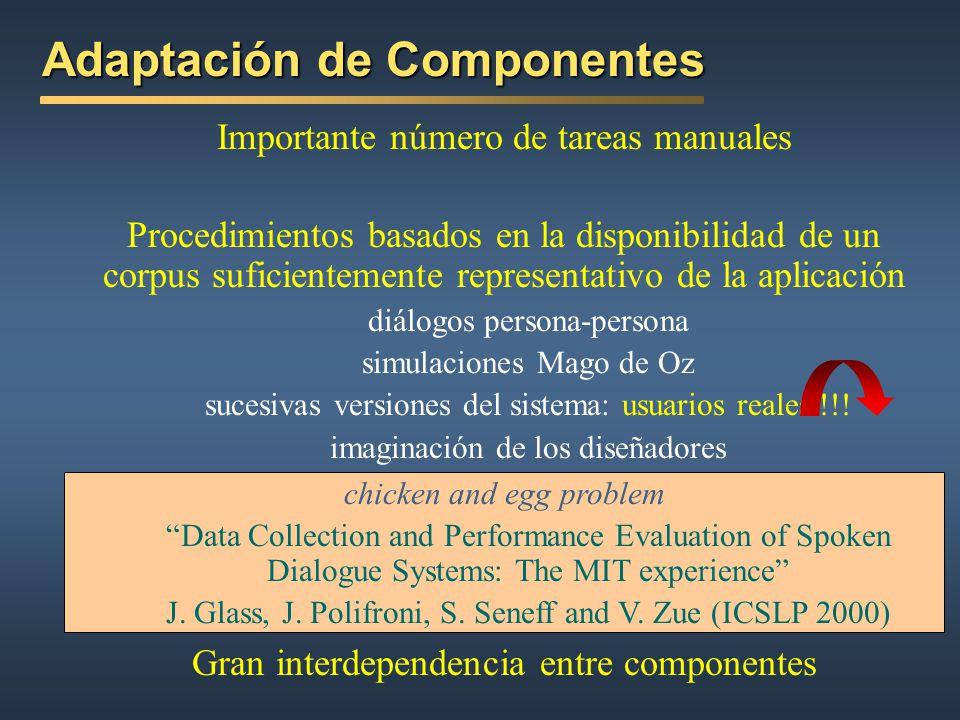 Adaptación de Componentes