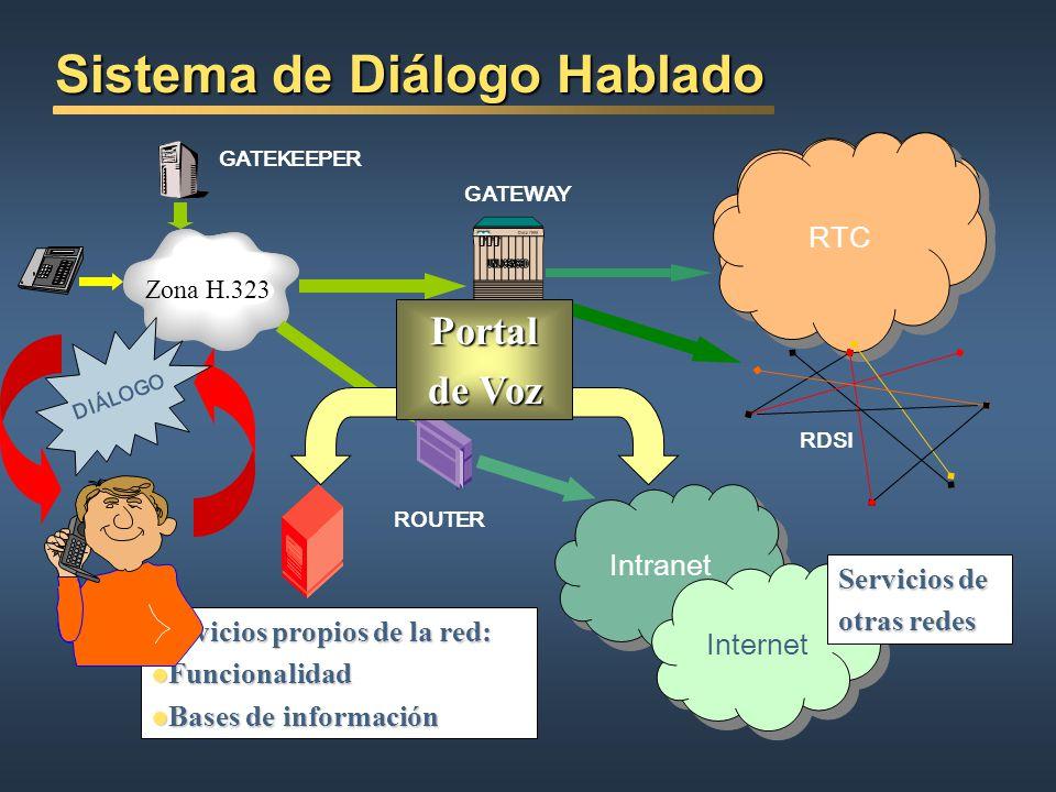 Sistema de Diálogo Hablado