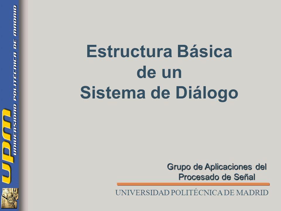 Estructura Básica de un Sistema de Diálogo