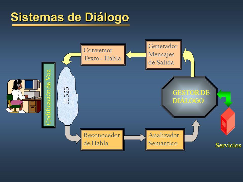 Sistemas de Diálogo Generador Mensajes de Salida Conversor