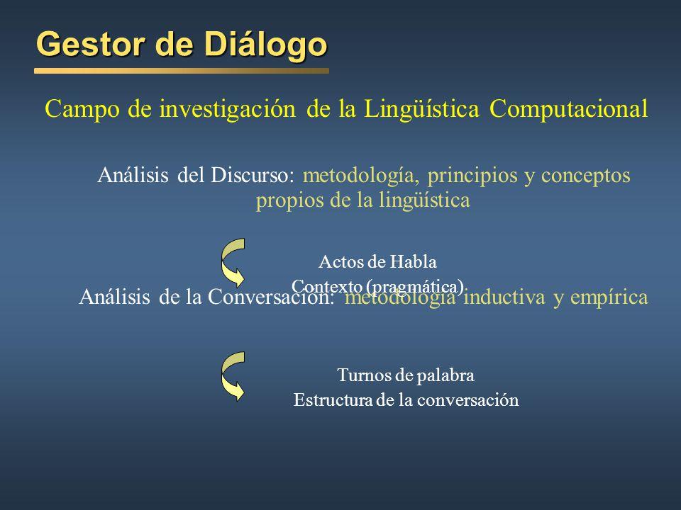 Gestor de Diálogo Campo de investigación de la Lingüística Computacional.