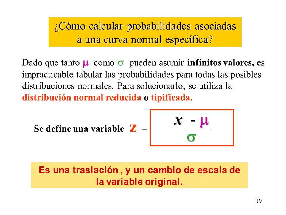 Es una traslación , y un cambio de escala de la variable original.