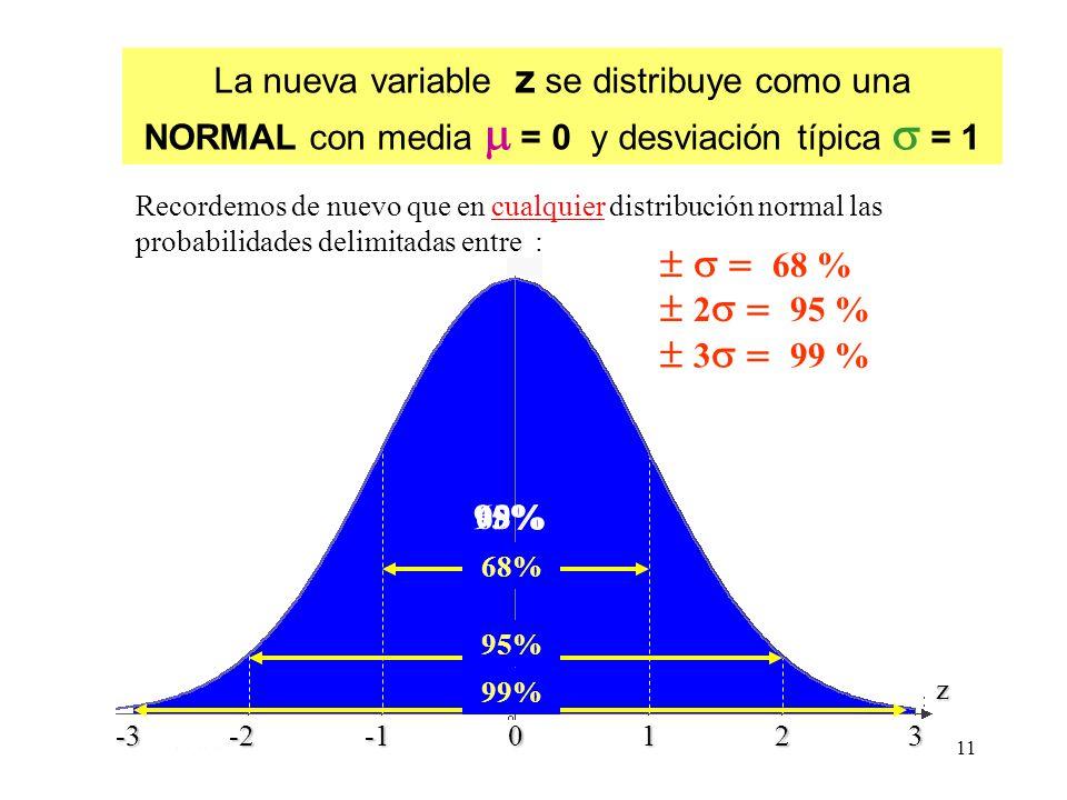 La nueva variable z se distribuye como una NORMAL con media  = 0 y desviación típica  = 1