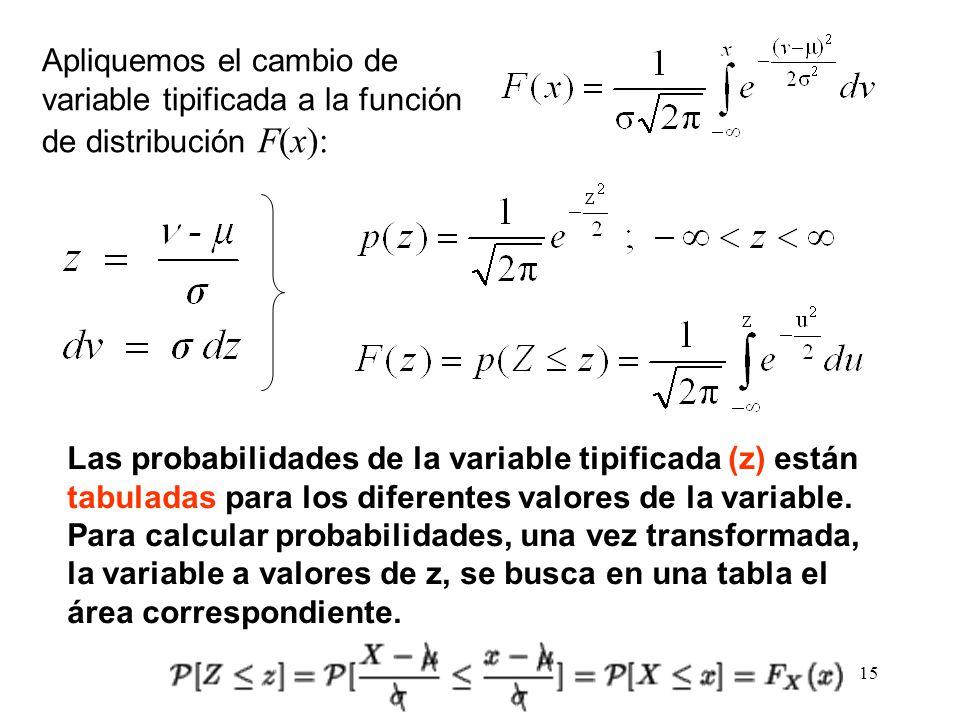 Apliquemos el cambio de variable tipificada a la función de distribución F(x):