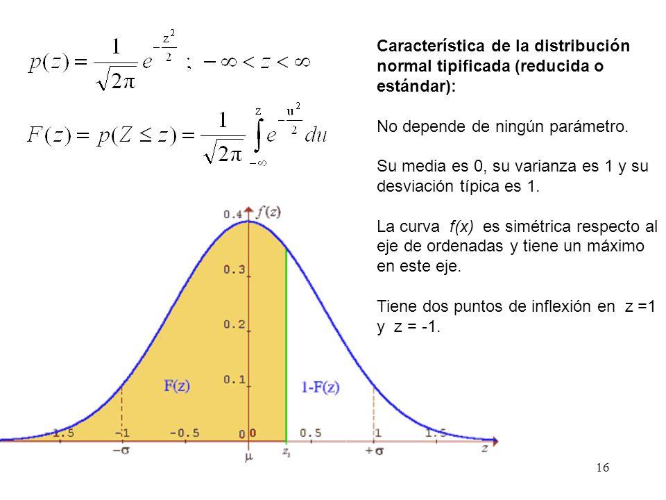 Característica de la distribución normal tipificada (reducida o estándar):