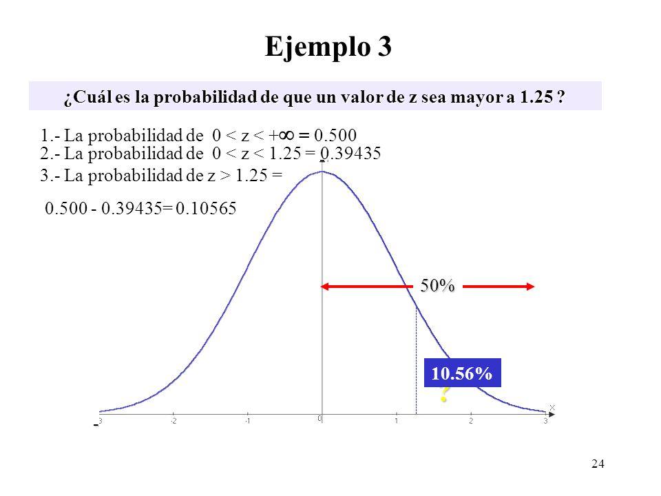 ¿Cuál es la probabilidad de que un valor de z sea mayor a 1.25