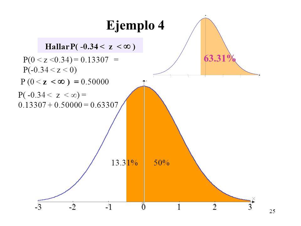 Hallar P( -0.34 < z <  )
