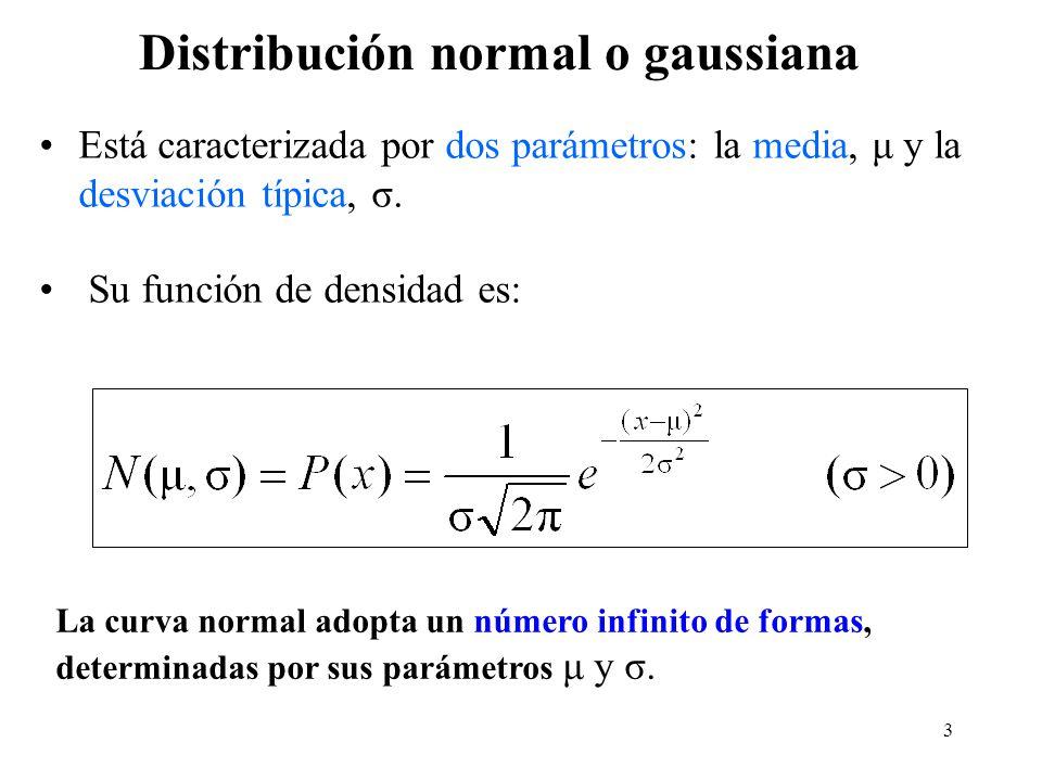 Distribución normal o gaussiana