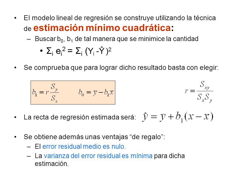 El modelo lineal de regresión se construye utilizando la técnica de estimación mínimo cuadrática:
