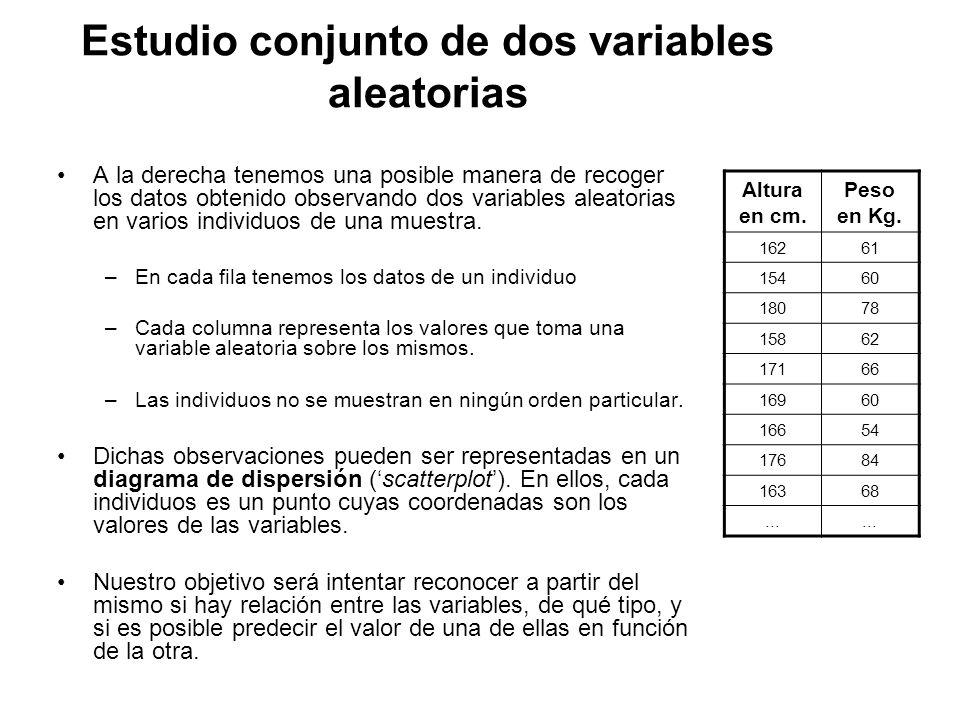 Estudio conjunto de dos variables aleatorias
