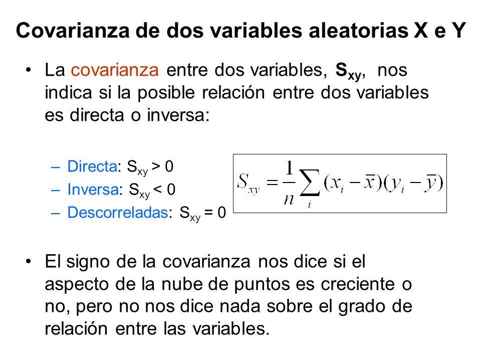 Covarianza de dos variables aleatorias X e Y