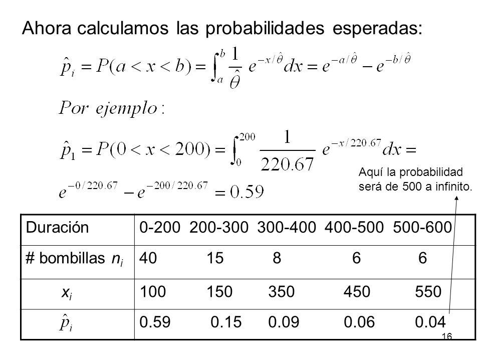 Ahora calculamos las probabilidades esperadas:
