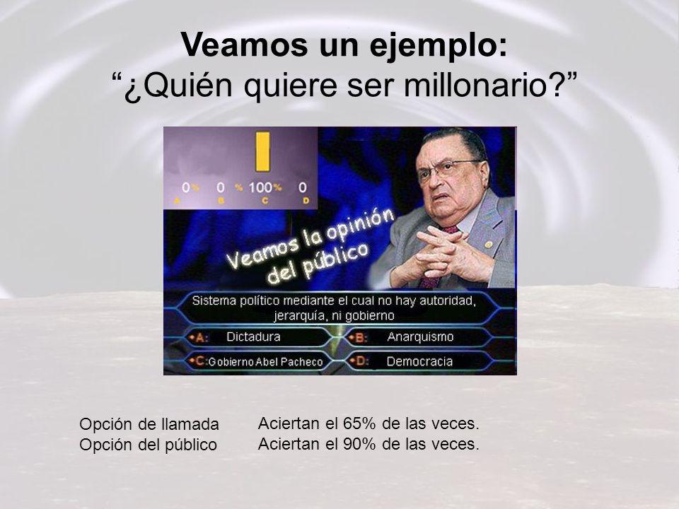 ¿Quién quiere ser millonario