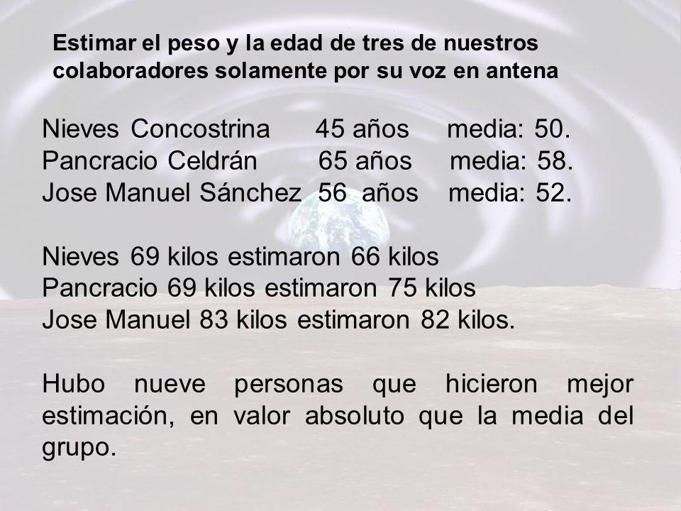 Nieves Concostrina 45 años media: 50.