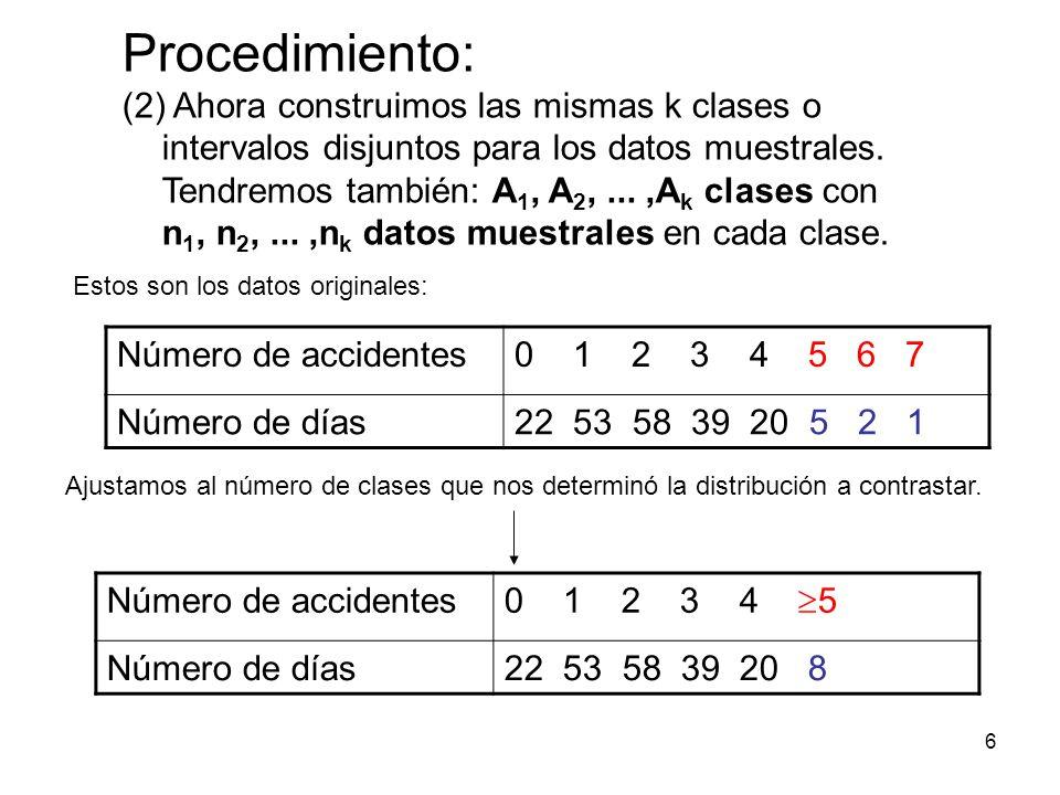 Procedimiento: (2) Ahora construimos las mismas k clases o